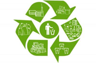 Места санкционированного размещения отходов (свалки) закрыты.